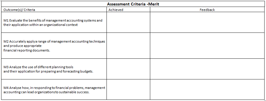 Assessment Criteria Merit