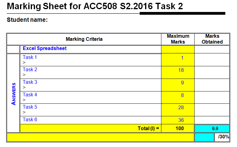 Marking Sheet for ACC508