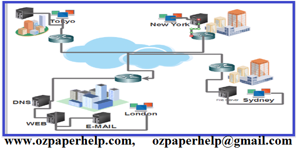Unit 45 Wide Area Networking Technology