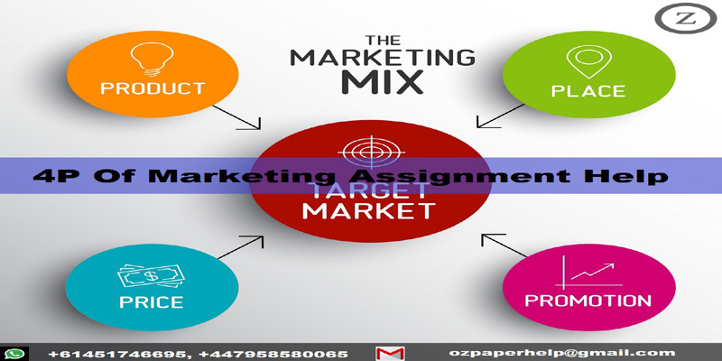 4P Of Marketing Assignment Help