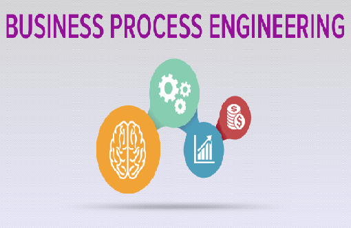 BCO5501 Business Process Engineering
