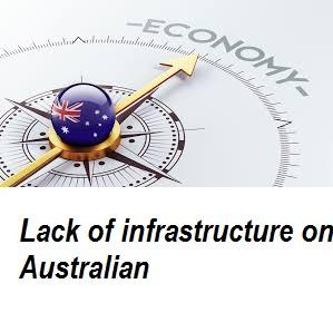 Lack of infrastructure on Australian Economy