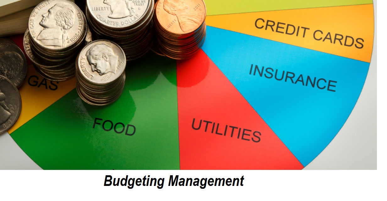 Budgeting Management