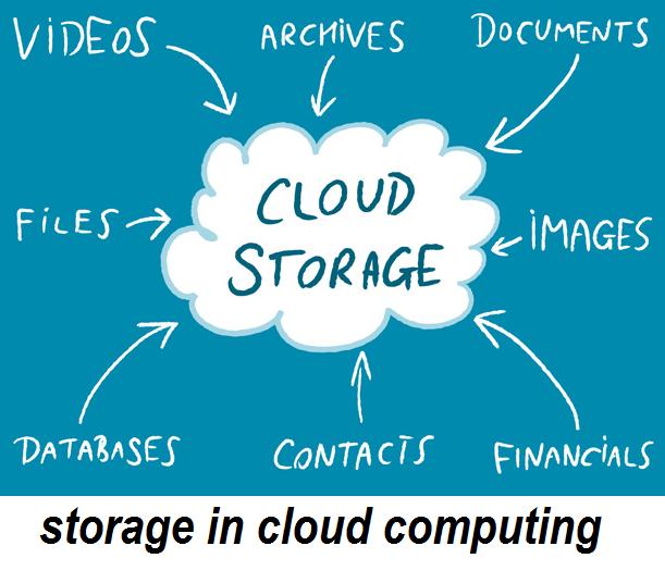 Storage In Cloud Computing
