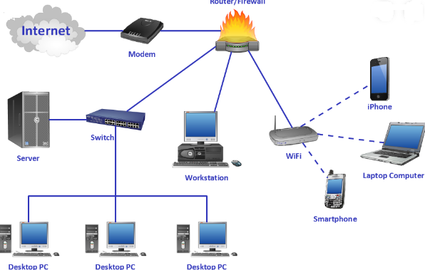 COMP3331/9331 Computer Networks