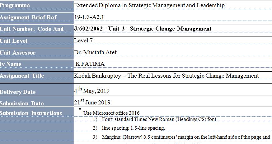 UNIT 3 STRATEGIC CHANGE MANAGEMENT