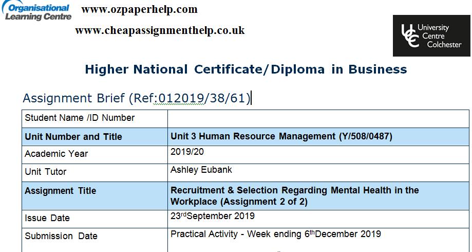 Unit 3 Human Resource Management