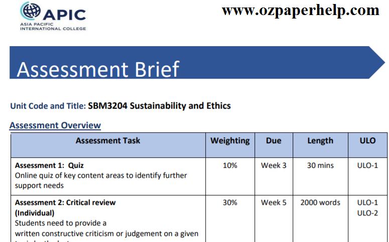 SBM3204 Sustainability and Ethics