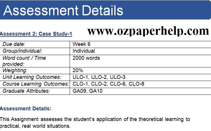 SBM4203 Assessment Brief