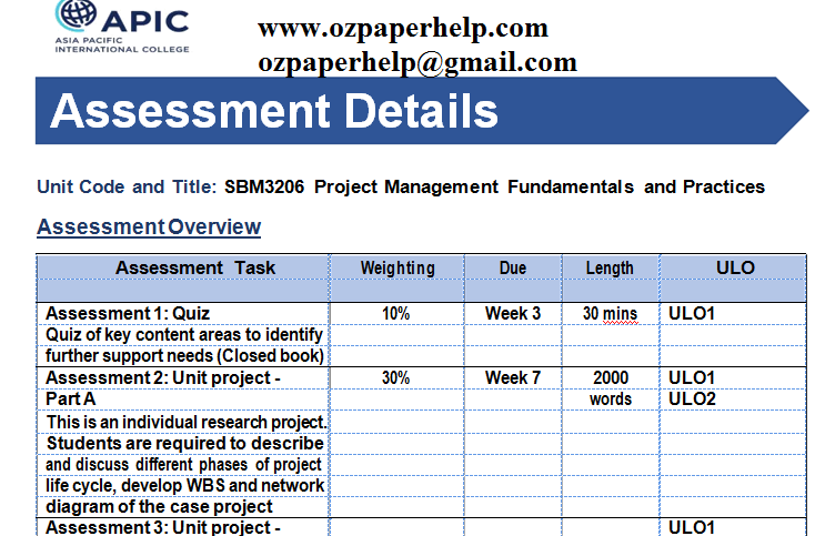 SBM3206 Project Management Fundamentals and Practices