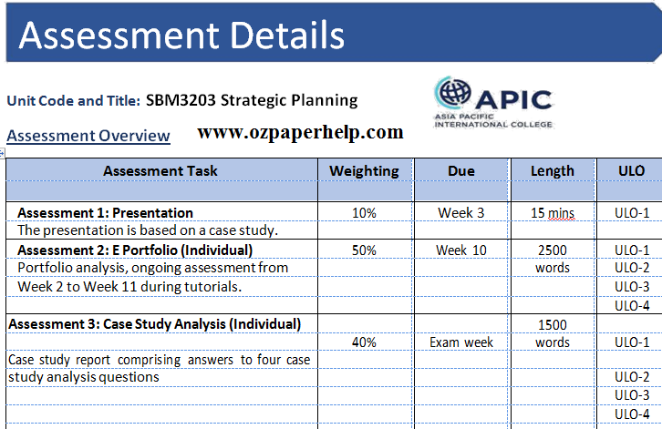SBM3203 Strategic Planning