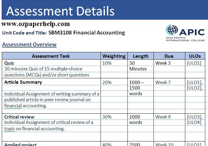 SBM3108 Financial Accounting