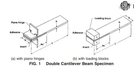 Interlaminar Fracture Polymer Matrix