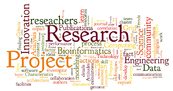T/615/1639Computing Research Project
