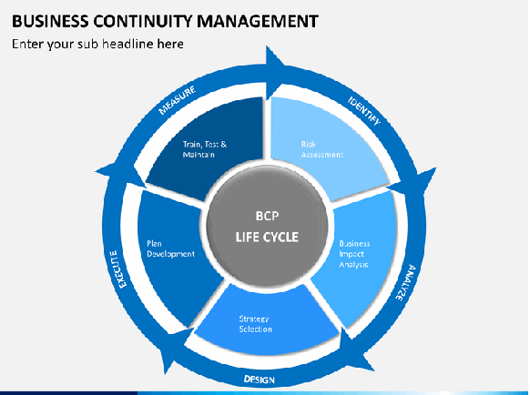 Business Continuity Assignment