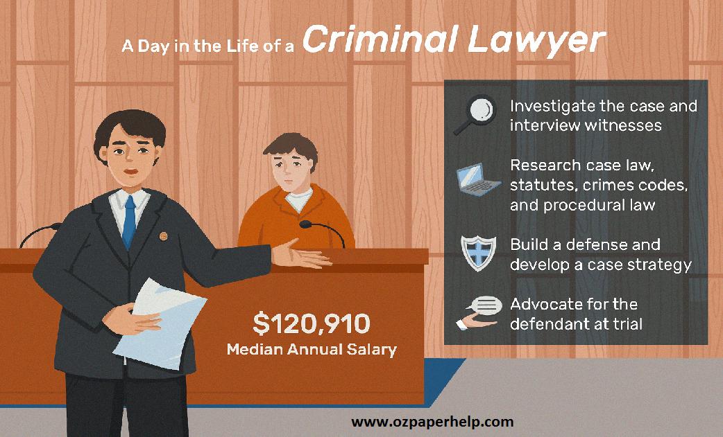 Criminal Lawyer Assignment Help