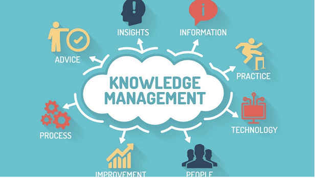 Knowledge Management Assignment Help