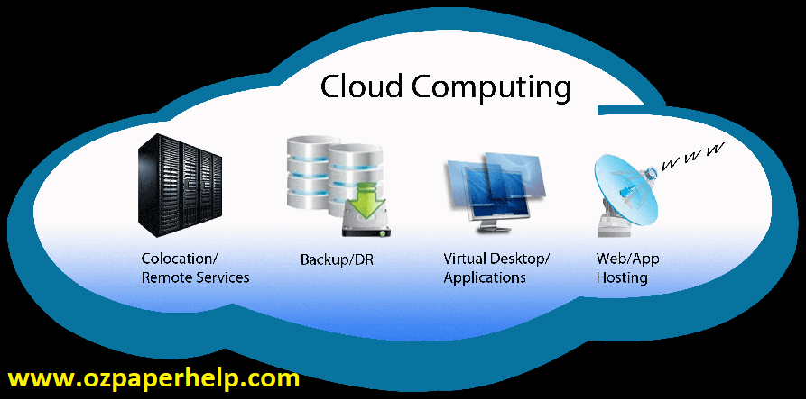 NEF6001 Cloud Computing Assignment