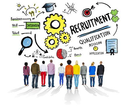 Recruitment Process Assignment Help