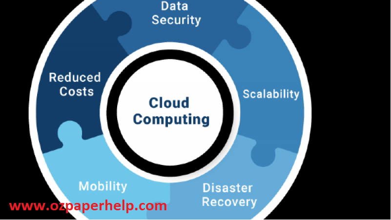 Cloud Computing Security Assignment