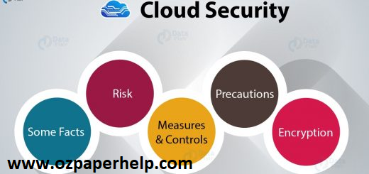 Cloud Security Assignment Help