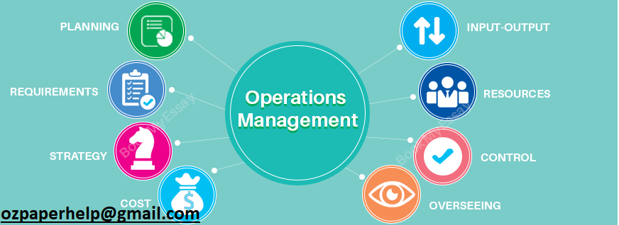 Management and Operations Assignment Help