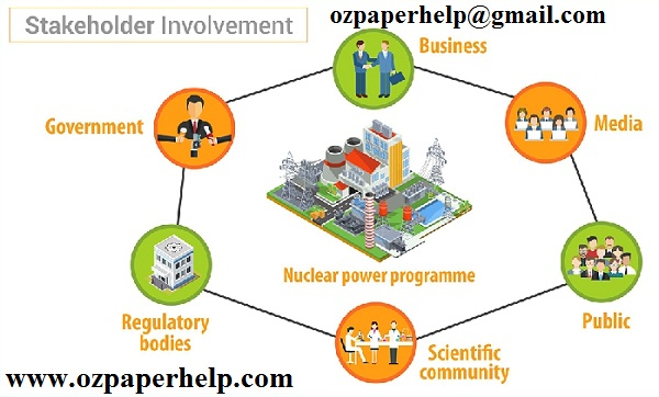BSBPMG621 Stakeholder Assignment Help