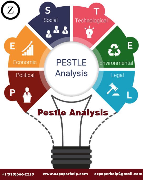 Pestle Analysis Assignment Help