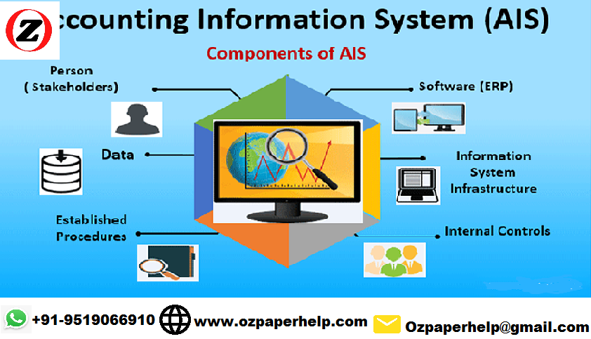 TACC403 Accounting Information Systems Assignment Help