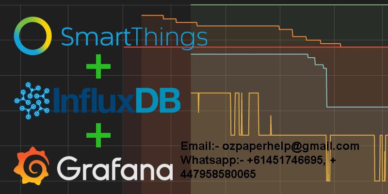 Data Visualisation Assignment
