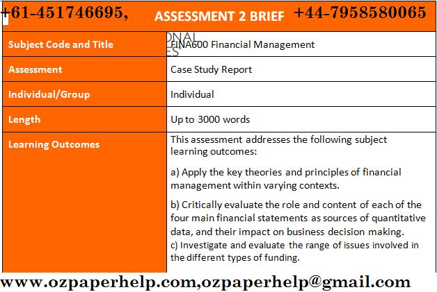 FINA600 Financial Management