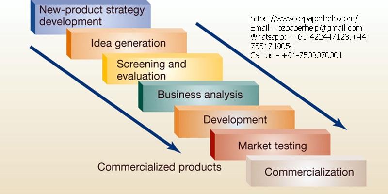 Strategic Analysis Assignment