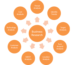 HI6008 S6 T1 BUSINESS RESEARCH