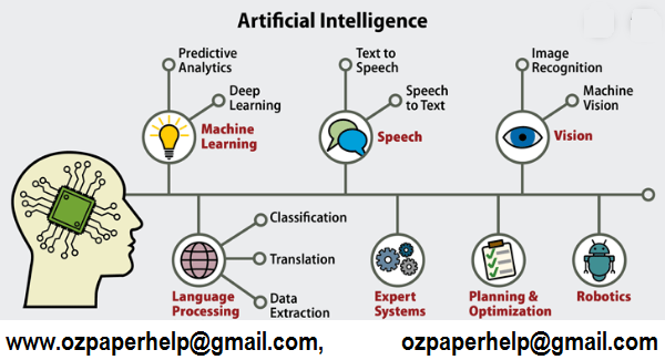 ARTIFICIAL INTELLIGENCE APPLICATIONS IN SECURITIES