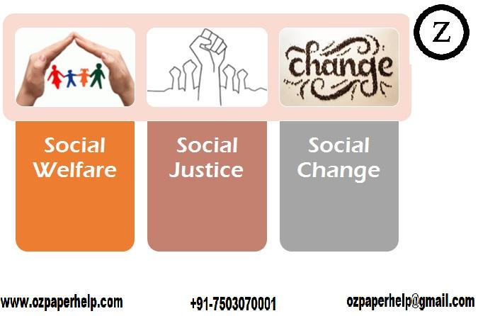 SWSP6043 SOCIAL WORK ASSIGNMENT HELP
