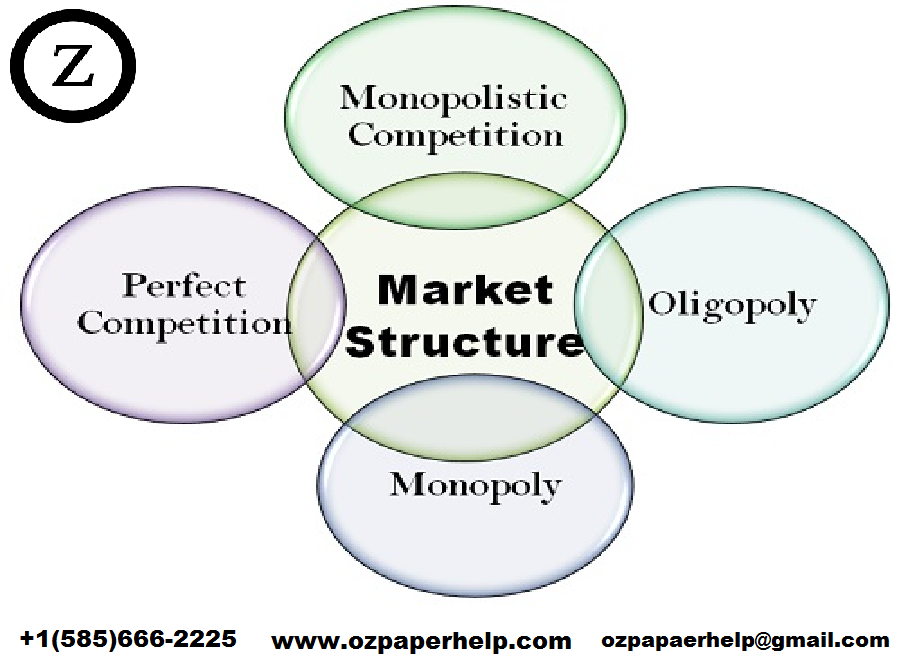 Investigation On Market Structure