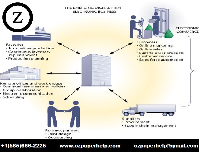 Information System in Organisation Assignment Help